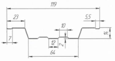 Металлоштакетник (Евроштакетник) окрашенный 0,4 мм