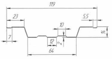 Металлоштакетник  окрашенный с двух сторон 0,5 мм